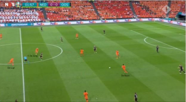 conclusie oranje ek2020 poulefase 1