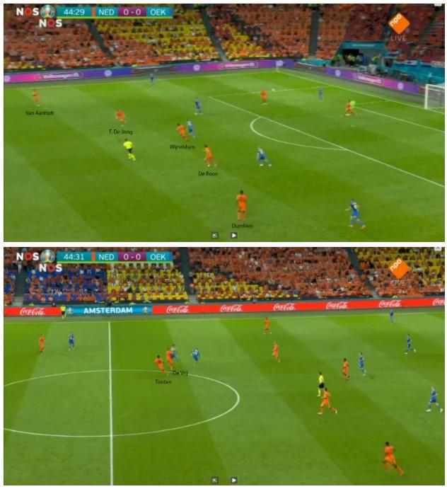 conclusie oranje ek2020 poulefase 2