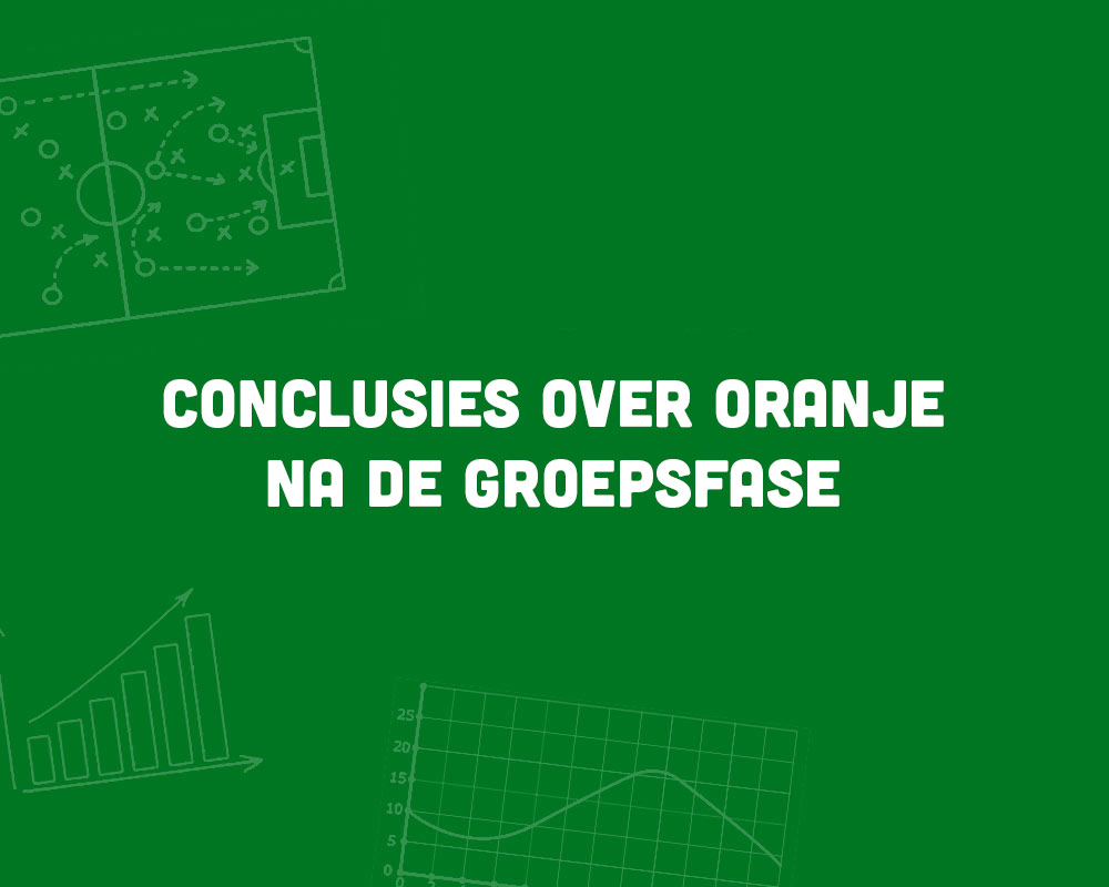 conclusie oranje ek2020 poulefase header